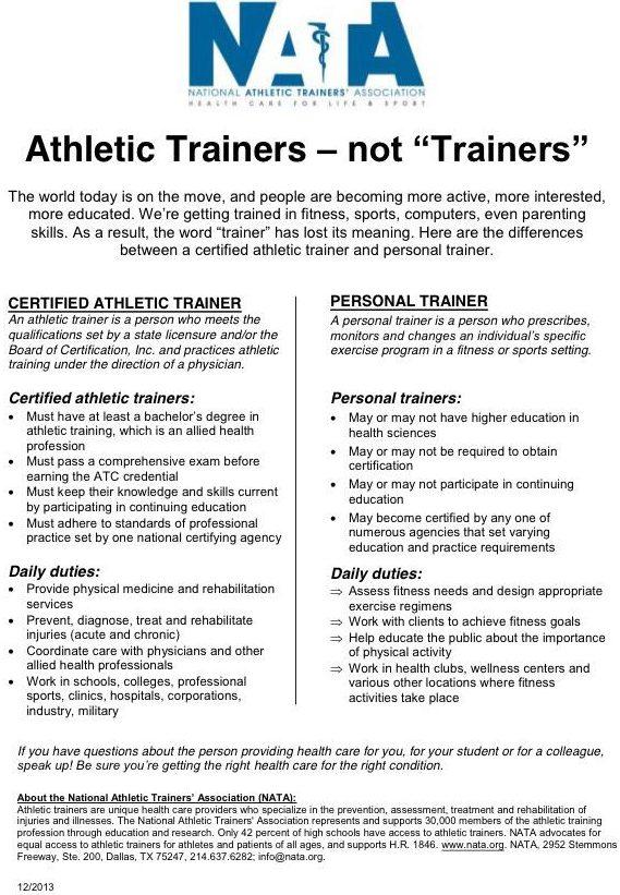 Faqs Beyond Athletic Health